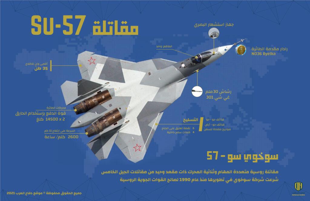 مقاتلة Su-57 الروسية