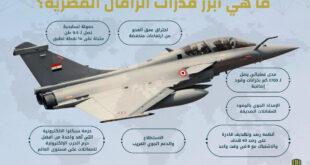 إنفوجرافيك: ما هي أبرز قدرات الرافال المصرية؟