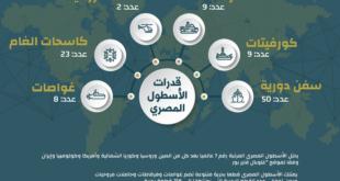 إنفوجرافيك: قدرات الأسطول البحري المصري
